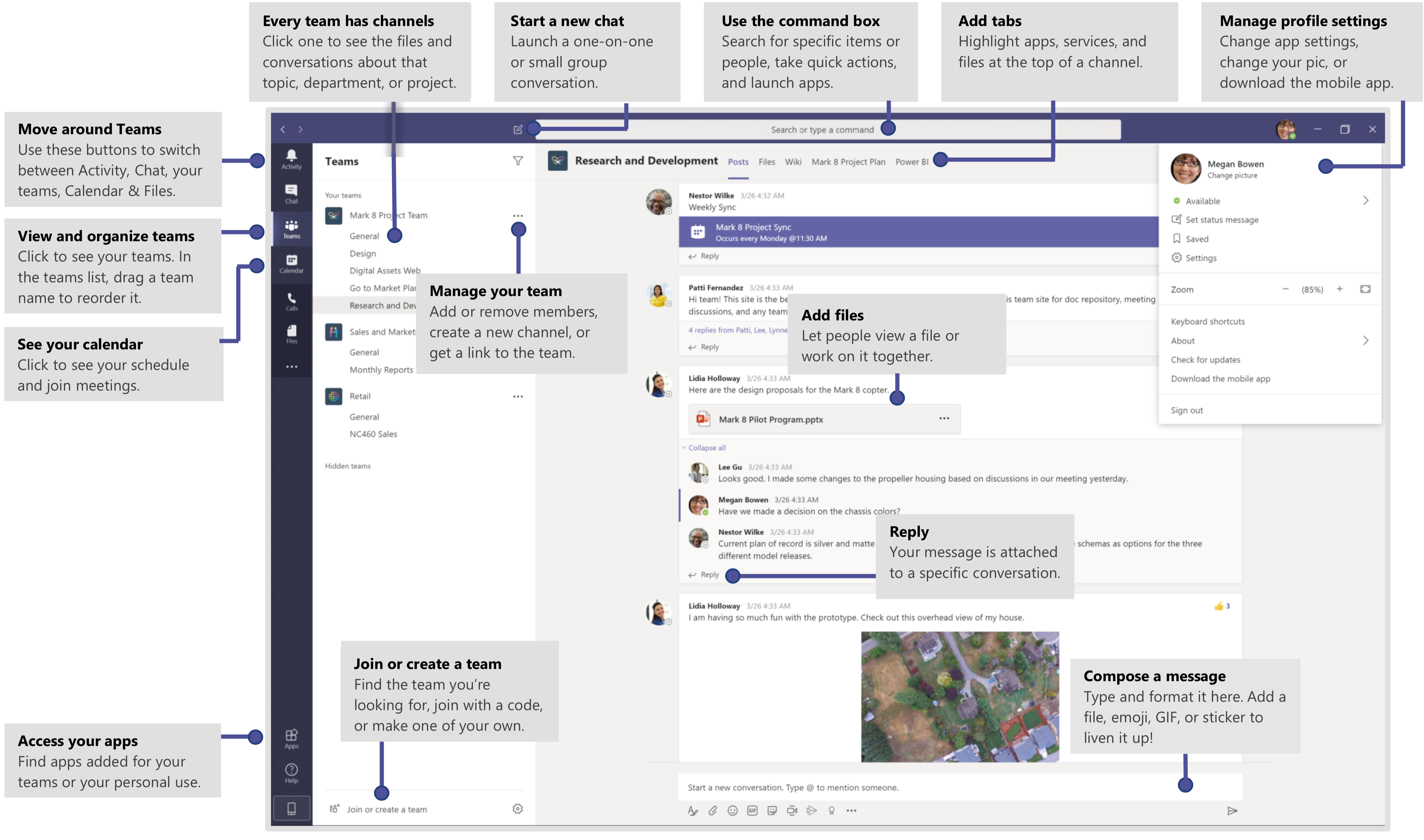 Microsoft Teams Overview Diagram